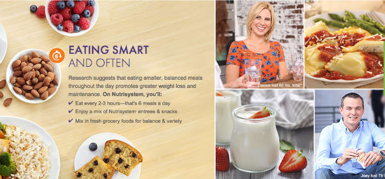 Nutrisystem Diet Plan Reviews