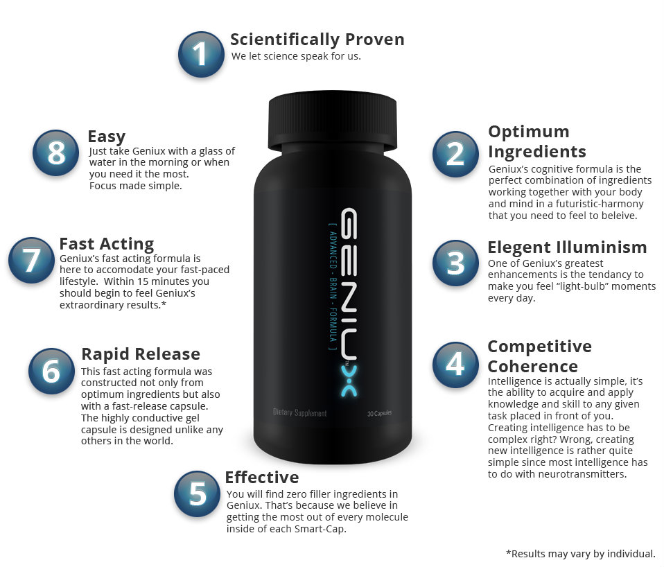 GENIUX REVIEW -Is Geniux SCAM or Legit? Geniux Side Effects