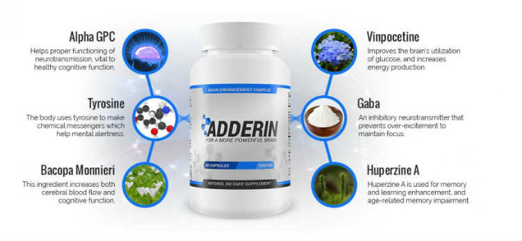 ADDERIN REVIEWS