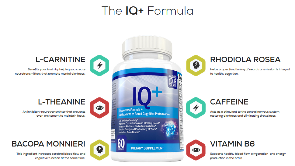 IQ Plus - IQ+ Review BrainPlus