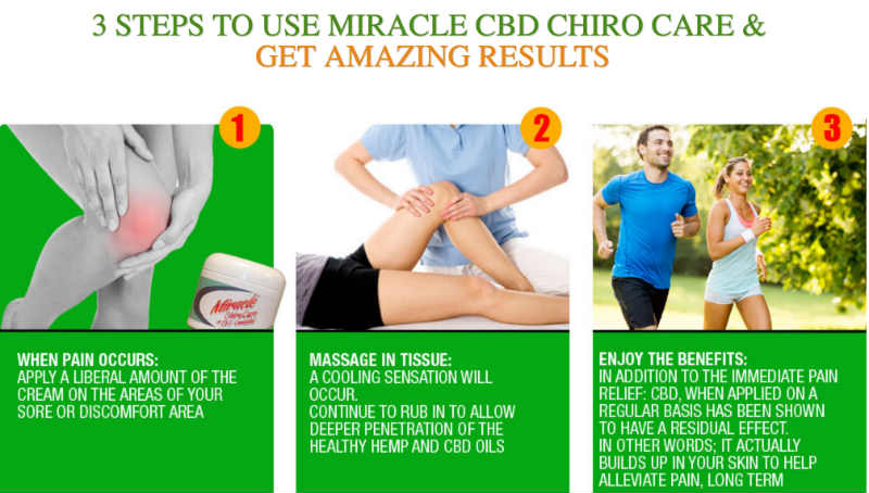 MIRACLE CBD TINCTURE REVIEW