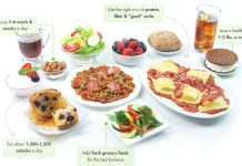NUTRISYSTEM PROMO Code - Diet Plan Reviews
