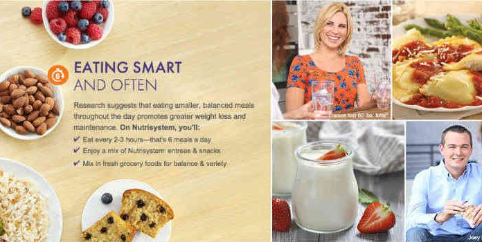 HOW Much Does NUTRISYSTEM COST