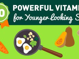 10 Powerful Anti-Aging Vitamins for Younger Looking Skin