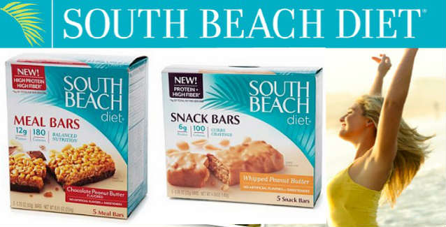 What Is SOUTH BEACH DIET - Diet Plan To Lose Weigh Fast