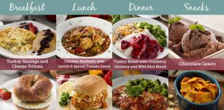 Bistro MD Reviews - Best & Affordable Weight Loss Meal Delivery Programs