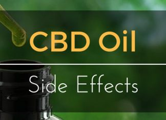CBD Negative Side Effects Review